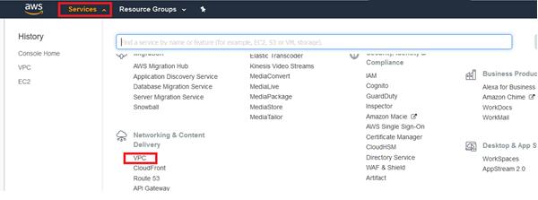 AWS account interface