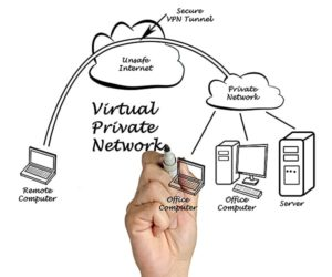 VPN Network Solutions
