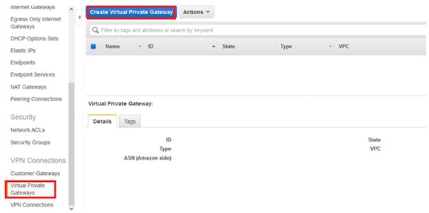 Virtual Private Gateway