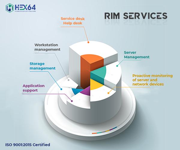 RIM-services