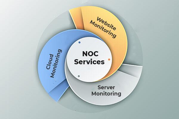 NOC-Services01